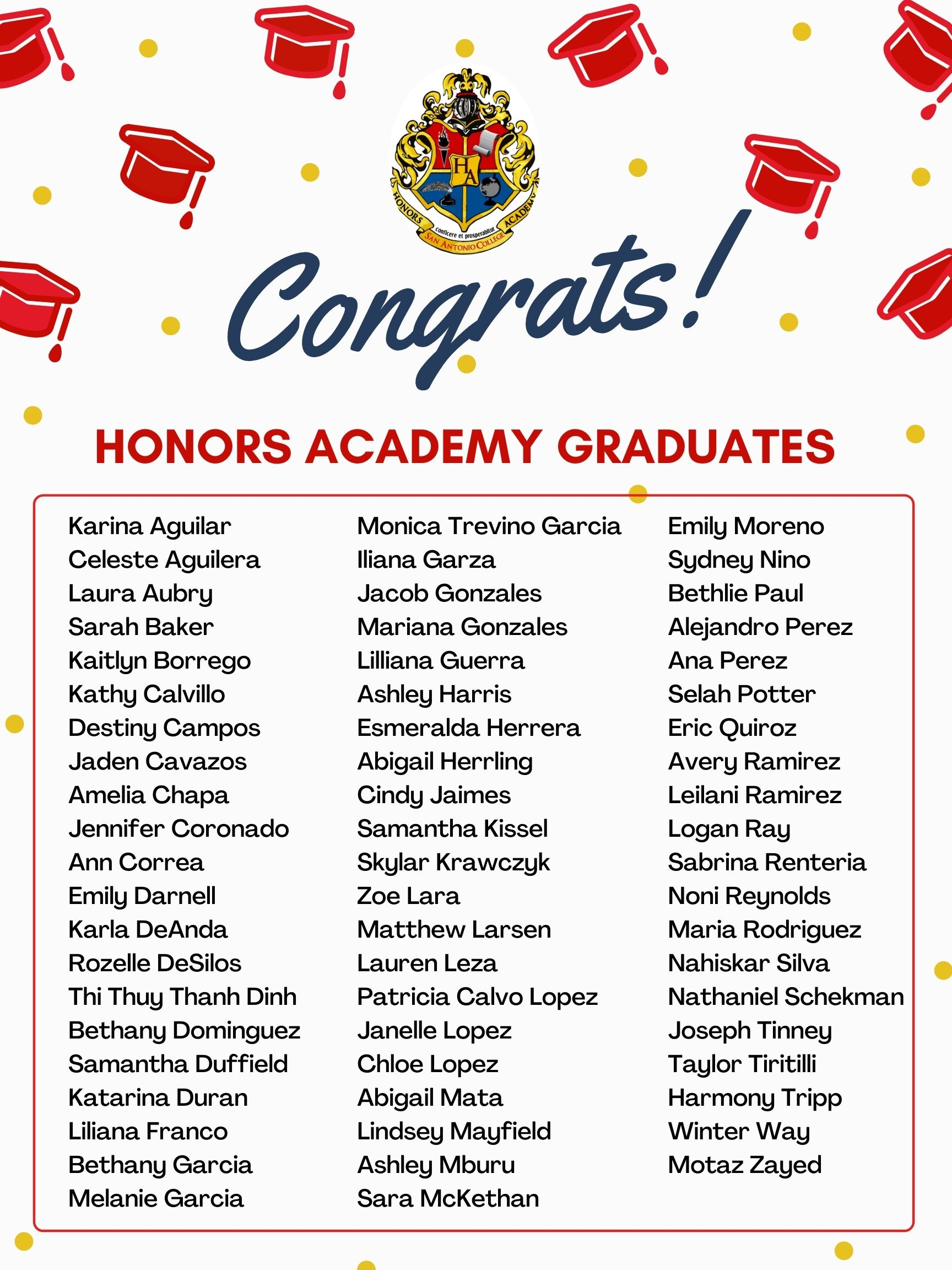 List of Recent Honors Academy Graduates